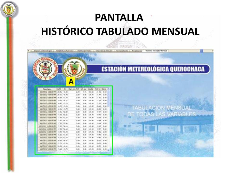 PANTALLA HISTÓRICO TABULADO MENSUAL