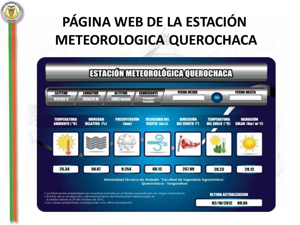 PÁGINA WEB DE LA ESTACIÓN METEOROLOGICA QUEROCHACA