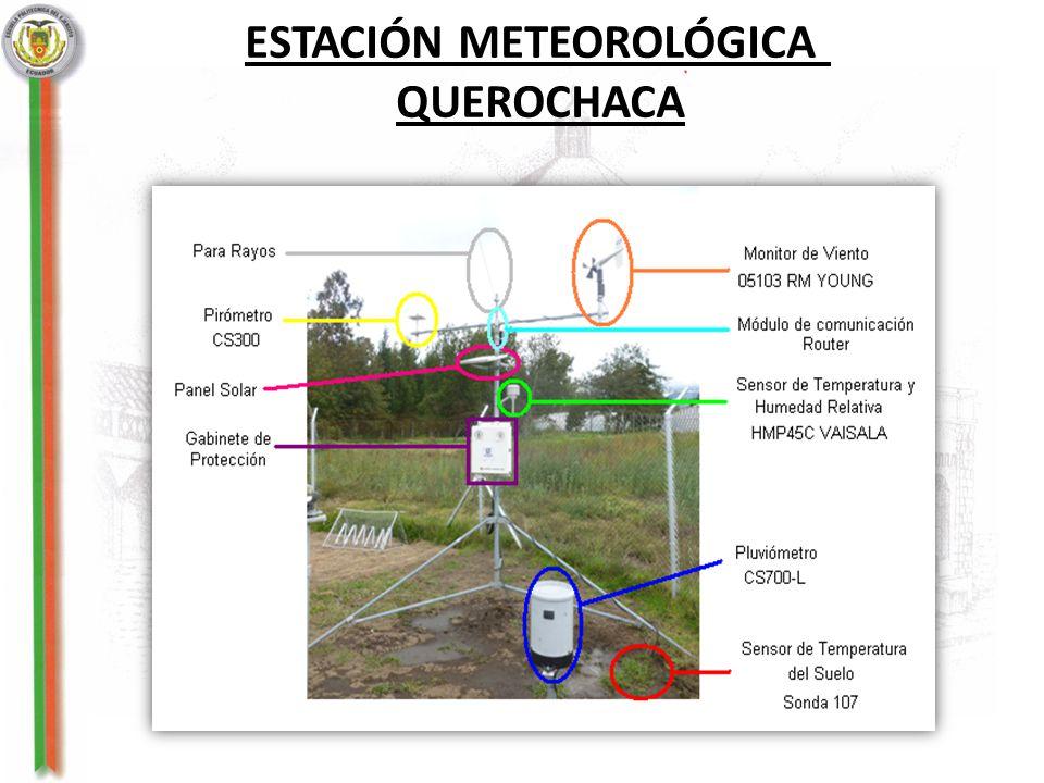 RADIACIÓN SOLAR SENSORDESCRIPCIÓN CS300Medidor de radiación solar Unidades de densidad de flujo: KW/m^2, W/m^2.