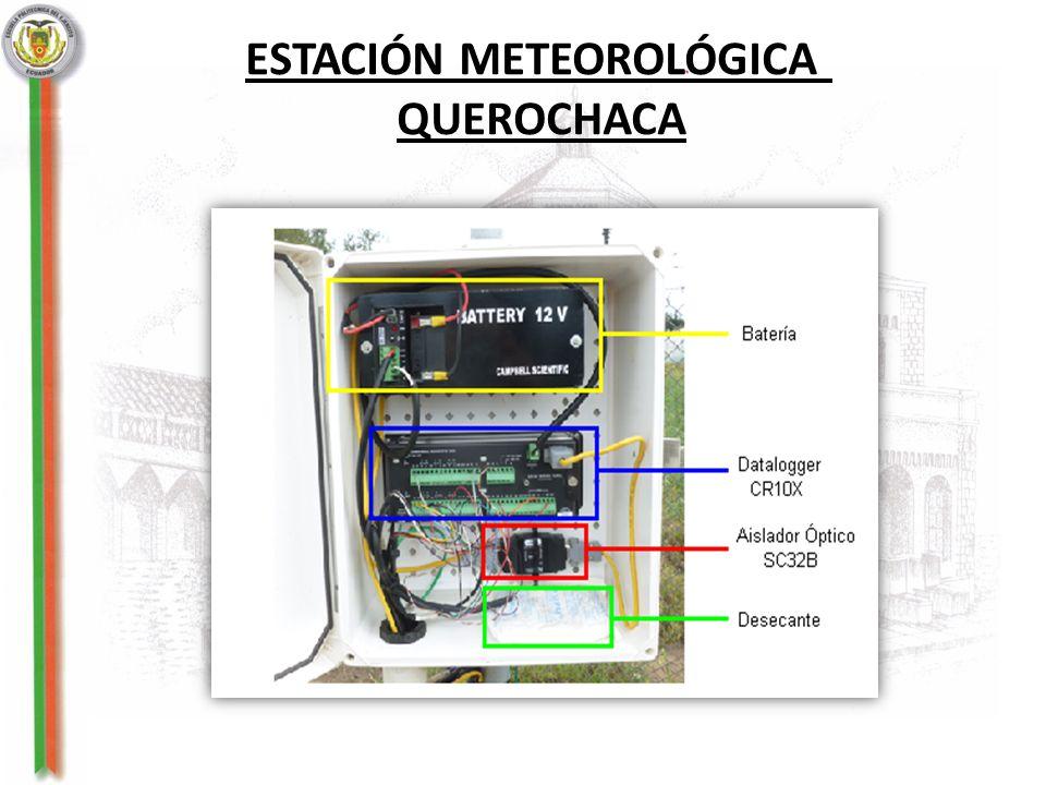 Radio XBee en edificio universitario Radio XBee en estación meteorológica ESTACIÓN METEOROLÓGICA QUEROCHACA