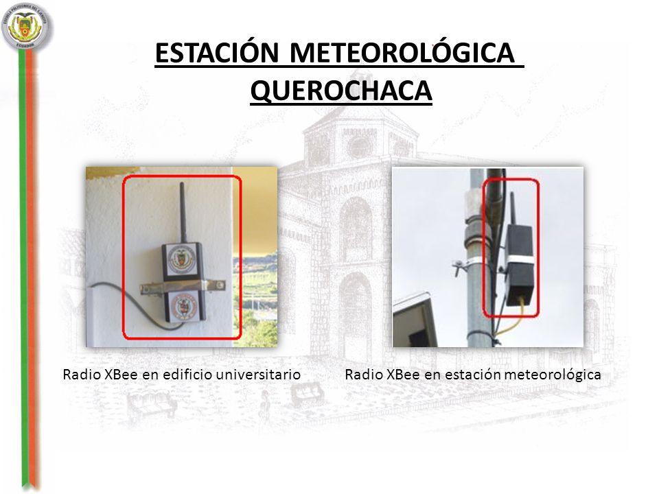 MÓDULOS XBEE Pro ESPECIFICACIONESXBEE Pro S2 Rango: Lugar cerrado RFHasta 60 m Rango: Lugar abierto RFHasta 1500 m Voltaje de alimentación2.8 - 3.4 Voltios Frecuencia de operaciónISM 2.4 GHz Corriente de Transmisión45 mA (@ 3.3Voltios ) Corriente de Recepción50mA (@ 3.3 Voltios)