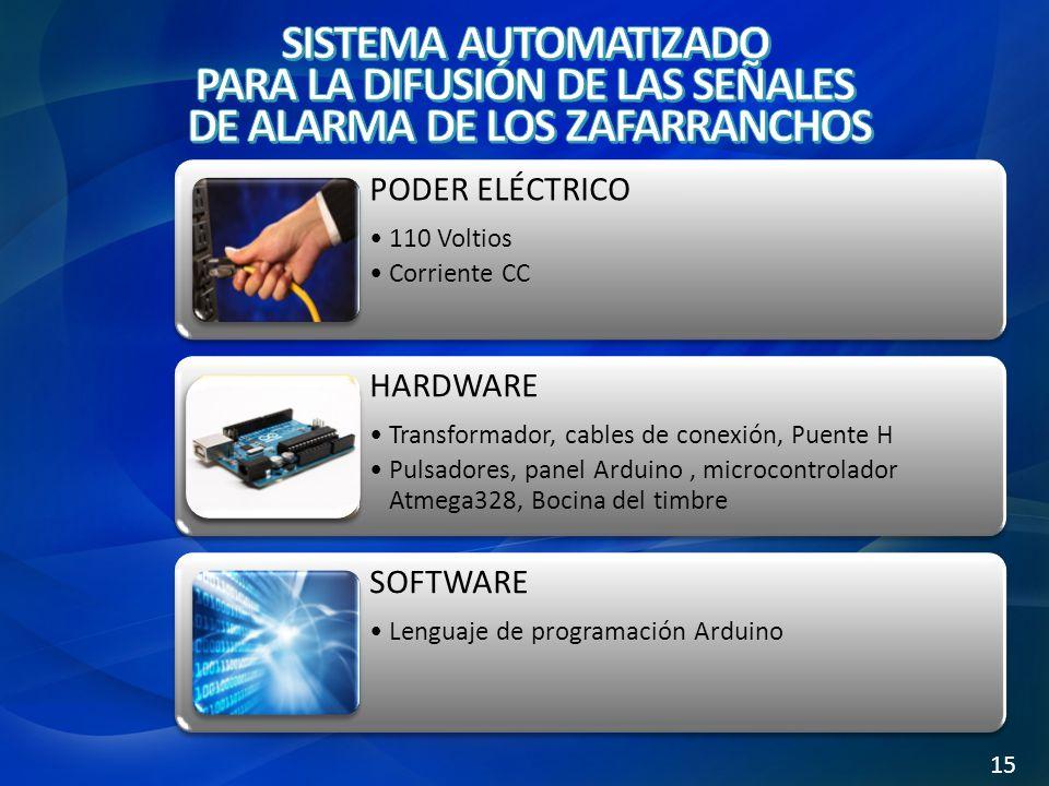 PODER ELÉCTRICO 110 Voltios Corriente CC HARDWARE Transformador, cables de conexión, Puente H Pulsadores, panel Arduino, microcontrolador Atmega328, B