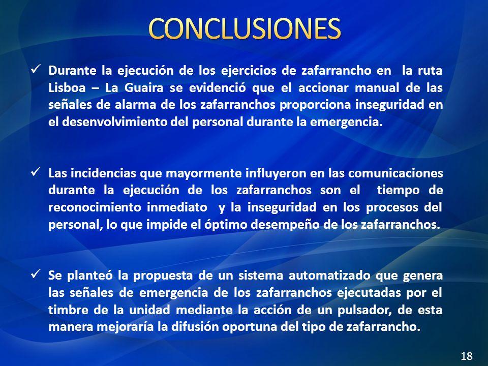 18 Durante la ejecución de los ejercicios de zafarrancho en la ruta Lisboa – La Guaira se evidenció que el accionar manual de las señales de alarma de los zafarranchos proporciona inseguridad en el desenvolvimiento del personal durante la emergencia.