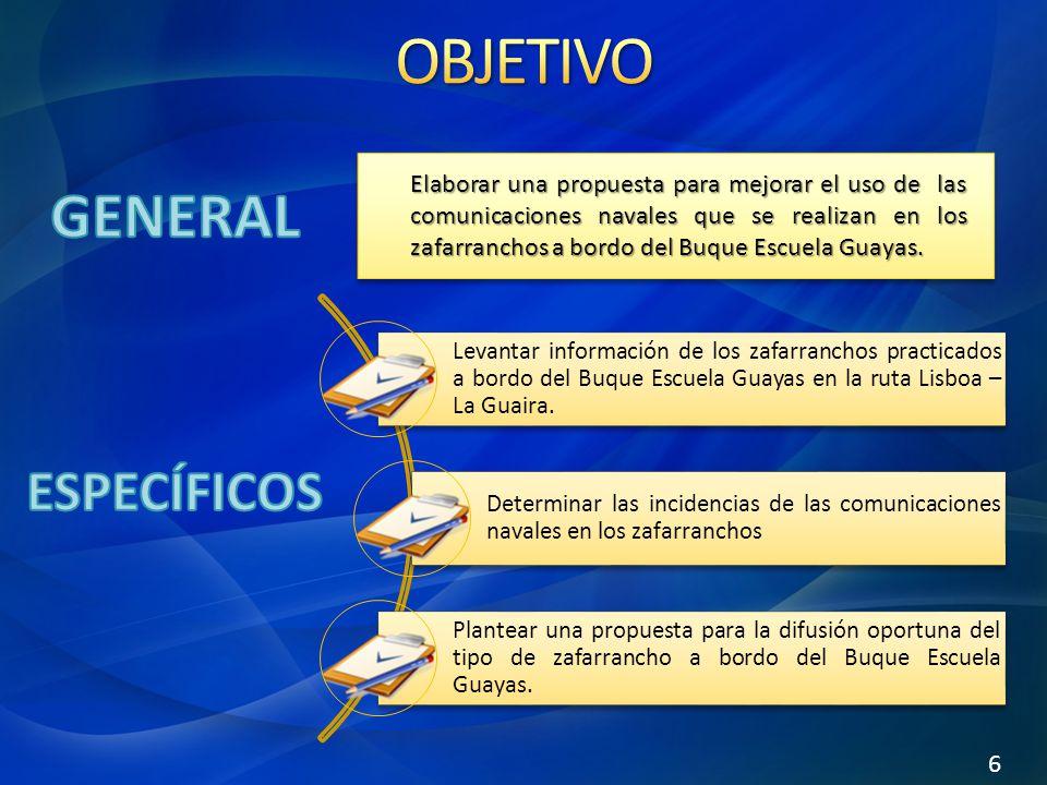 Levantar información de los zafarranchos practicados a bordo del Buque Escuela Guayas en la ruta Lisboa – La Guaira. Determinar las incidencias de las