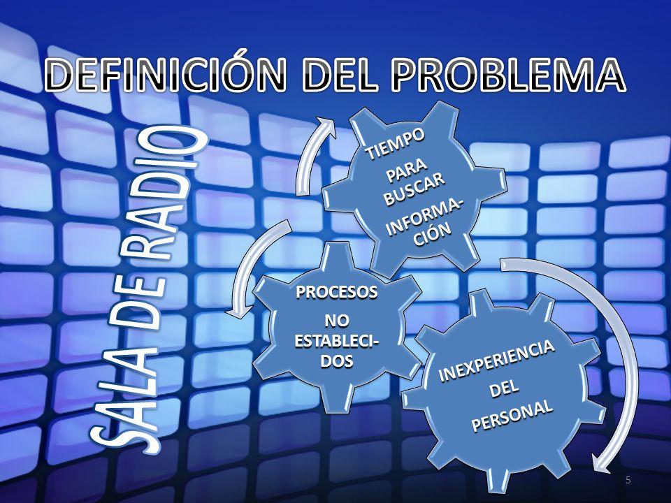 5 INEXPERIENCIADELPERSONAL PROCESOS NO ESTABLECI- DOS TIEMPO PARA BUSCAR INFORMA- CIÓN
