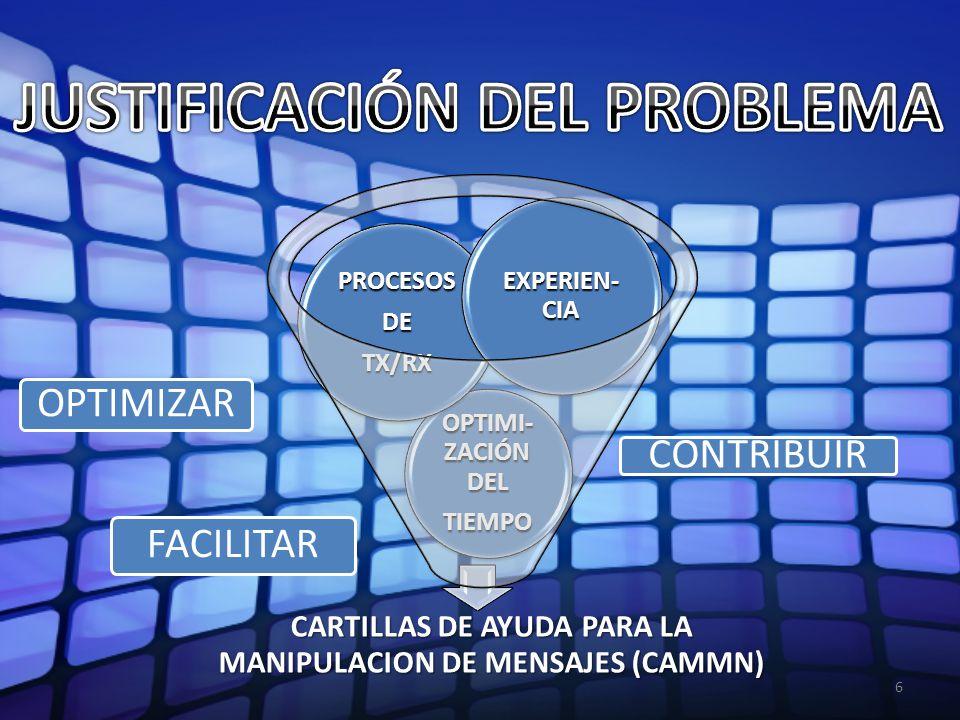 CARTILLAS DE AYUDA PARA LA MANIPULACION DE MENSAJES (CAMMN) OPTIMI- ZACIÓN DEL TIEMPO PROCESOSDETX/RX EXPERIEN- CIA 6 OPTIMIZAR FACILITAR CONTRIBUIR