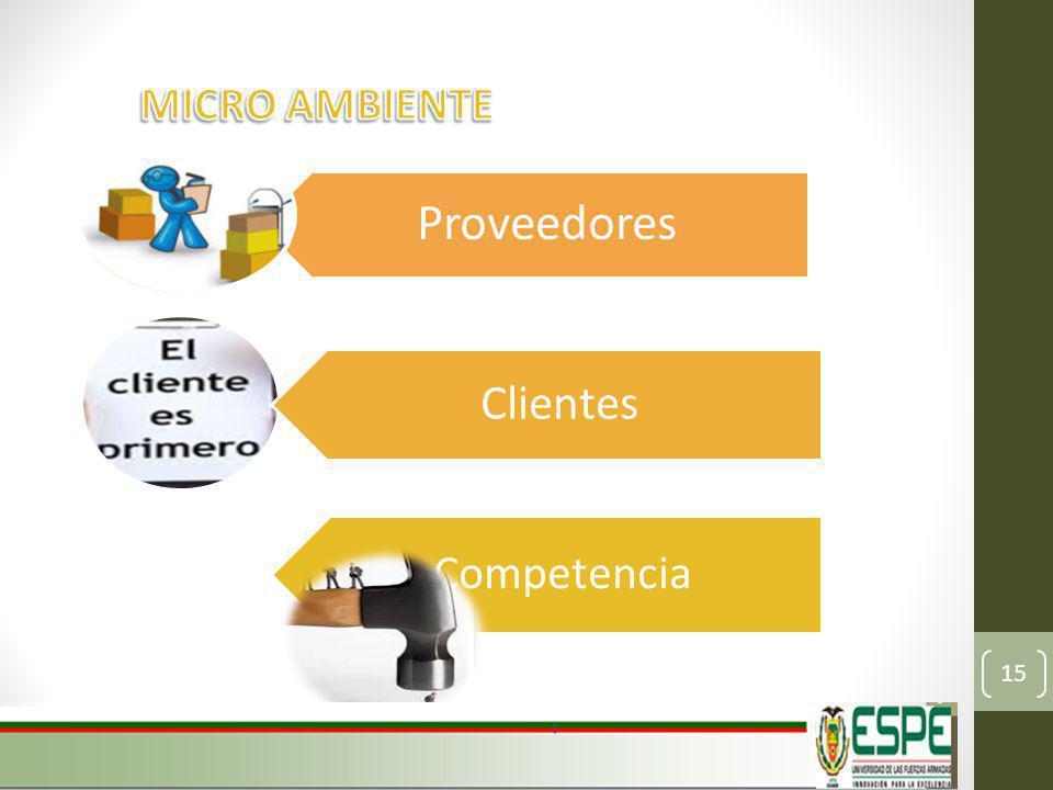 Proveedores Clientes Competencia 15