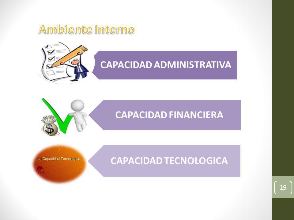 CAPACIDAD ADMINISTRATIVA CAPACIDAD FINANCIERA CAPACIDAD TECNOLOGICA 19