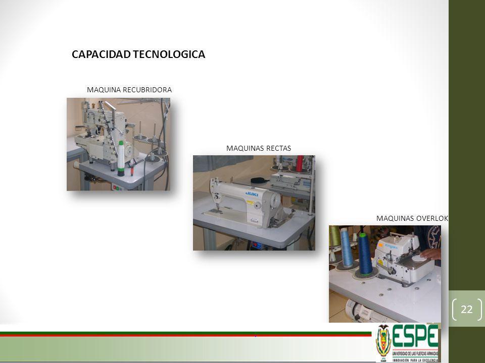 CAPACIDAD TECNOLOGICA MAQUINA RECUBRIDORA MAQUINAS RECTAS MAQUINAS OVERLOK 22