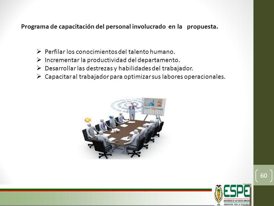 Programa de capacitación del personal involucrado en la propuesta.