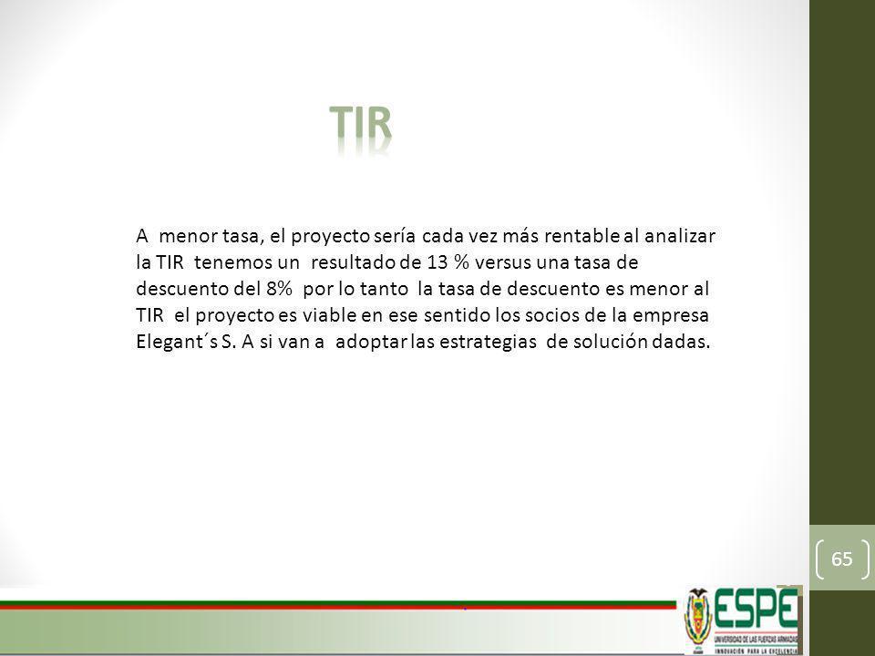 A menor tasa, el proyecto sería cada vez más rentable al analizar la TIR tenemos un resultado de 13 % versus una tasa de descuento del 8% por lo tanto la tasa de descuento es menor al TIR el proyecto es viable en ese sentido los socios de la empresa Elegant´s S.