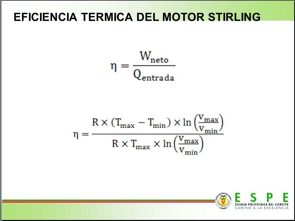 EFICIENCIA TERMICA DEL MOTOR STIRLING