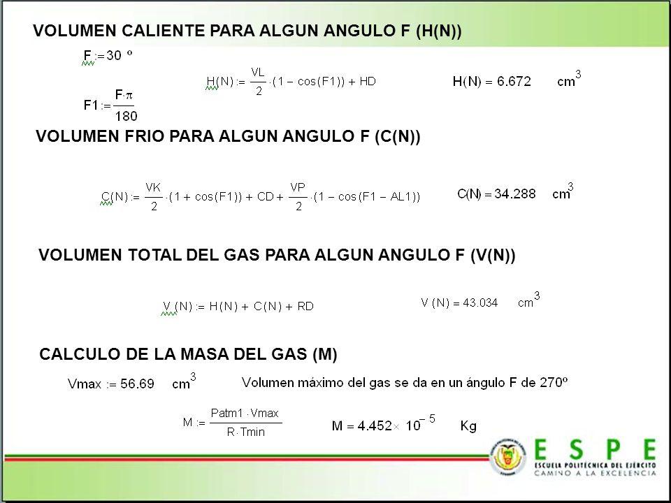 VOLUMEN FRIO PARA ALGUN ANGULO F (C(N)) VOLUMEN CALIENTE PARA ALGUN ANGULO F (H(N)) VOLUMEN TOTAL DEL GAS PARA ALGUN ANGULO F (V(N)) CALCULO DE LA MAS