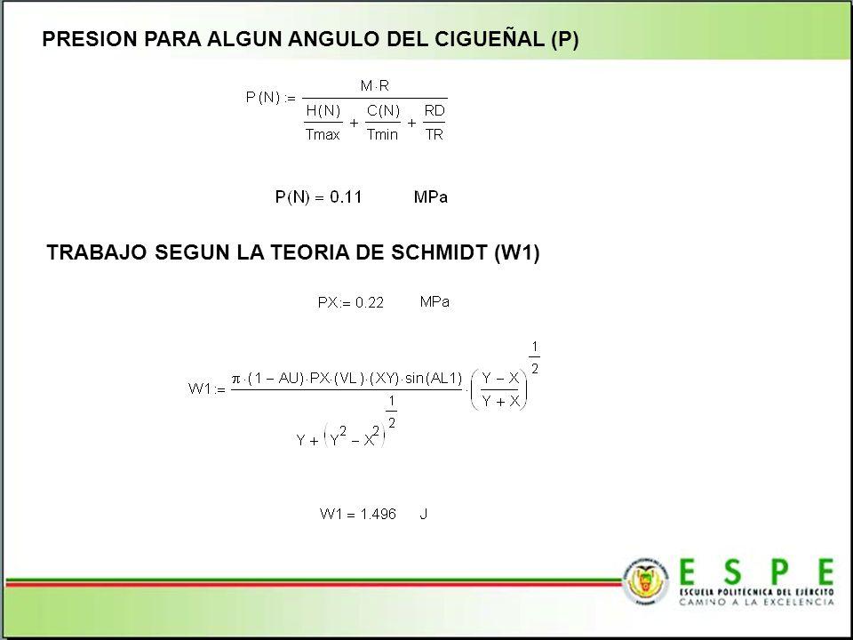 TRABAJO SEGUN LA TEORIA DE SCHMIDT (W1) PRESION PARA ALGUN ANGULO DEL CIGUEÑAL (P)