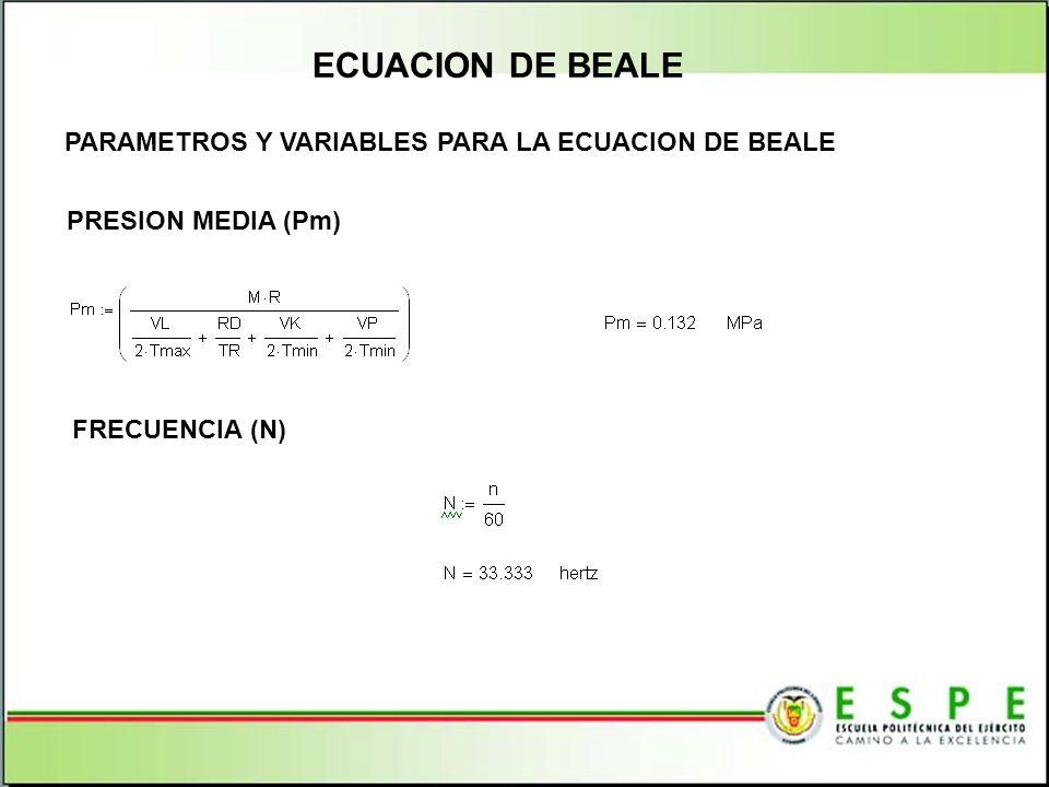 ECUACION DE BEALE PARAMETROS Y VARIABLES PARA LA ECUACION DE BEALE PRESION MEDIA (Pm) FRECUENCIA (N)