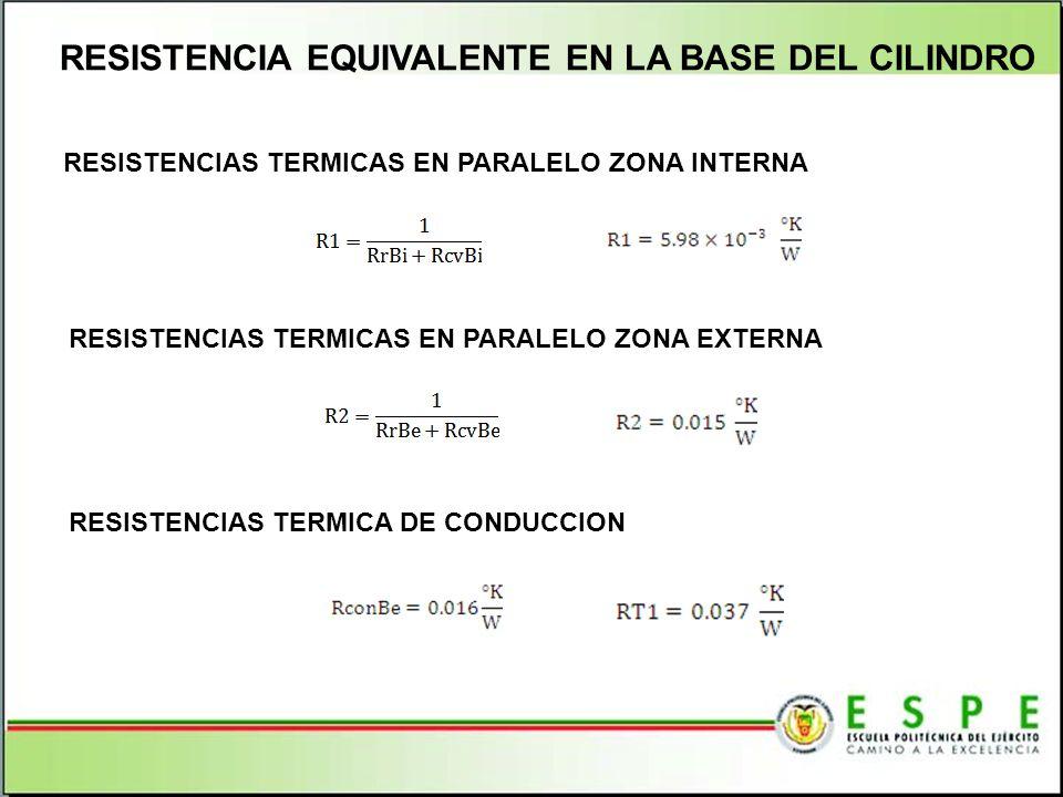 RESISTENCIAS TERMICAS EN PARALELO ZONA INTERNA RESISTENCIAS TERMICAS EN PARALELO ZONA EXTERNA RESISTENCIAS TERMICA DE CONDUCCION RESISTENCIA EQUIVALEN
