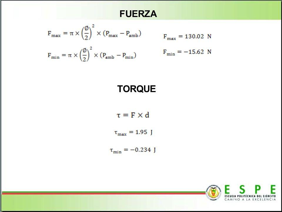 FUERZA TORQUE
