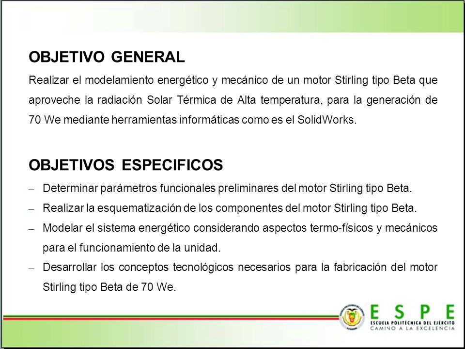 OBJETIVO GENERAL Realizar el modelamiento energético y mecánico de un motor Stirling tipo Beta que aproveche la radiación Solar Térmica de Alta temper