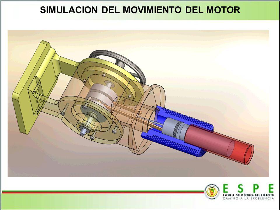 SIMULACION DEL MOVIMIENTO DEL MOTOR