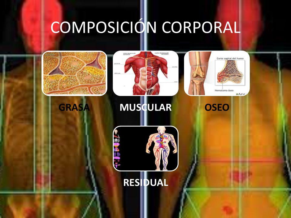 COMPOSICIÓN CORPORAL GRASAMUSCULAROSEO RESIDUAL