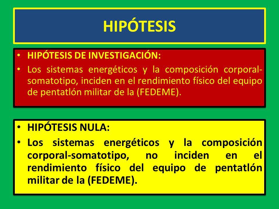 HIPÓTESIS HIPÓTESIS NULA: Los sistemas energéticos y la composición corporal-somatotipo, no inciden en el rendimiento físico del equipo de pentatlón militar de la (FEDEME).