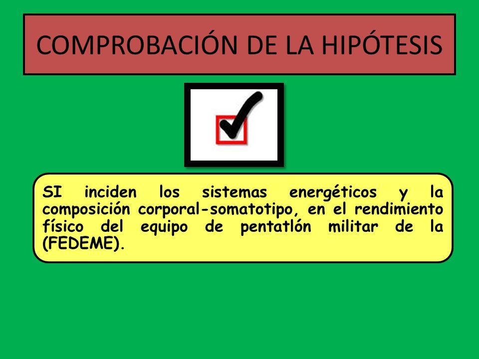 COMPROBACIÓN DE LA HIPÓTESIS SI inciden los sistemas energéticos y la composición corporal-somatotipo, en el rendimiento físico del equipo de pentatlón militar de la (FEDEME).