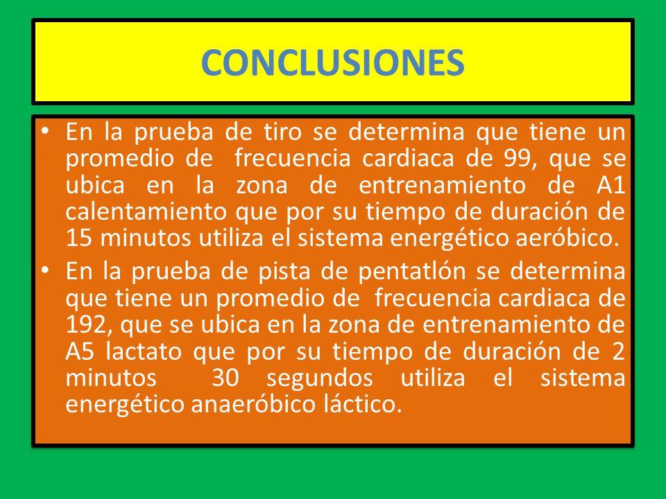 CONCLUSIONES En la prueba de tiro se determina que tiene un promedio de frecuencia cardiaca de 99, que se ubica en la zona de entrenamiento de A1 calentamiento que por su tiempo de duración de 15 minutos utiliza el sistema energético aeróbico.