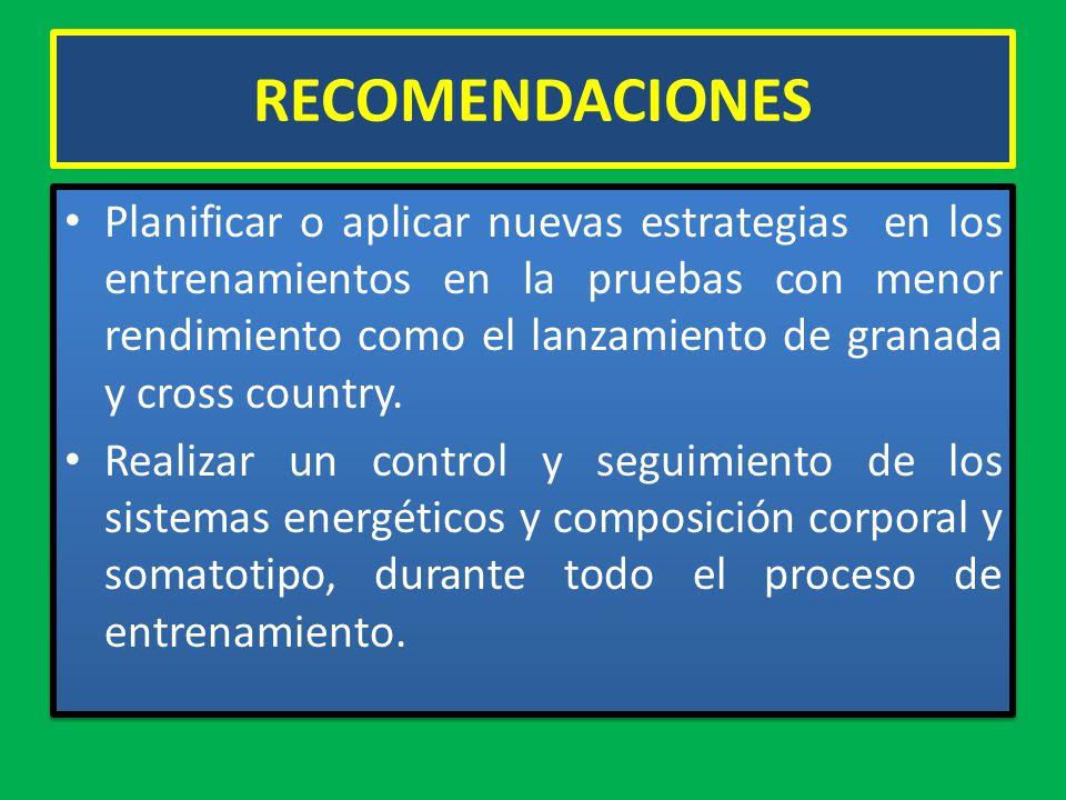 RECOMENDACIONES Planificar o aplicar nuevas estrategias en los entrenamientos en la pruebas con menor rendimiento como el lanzamiento de granada y cross country.