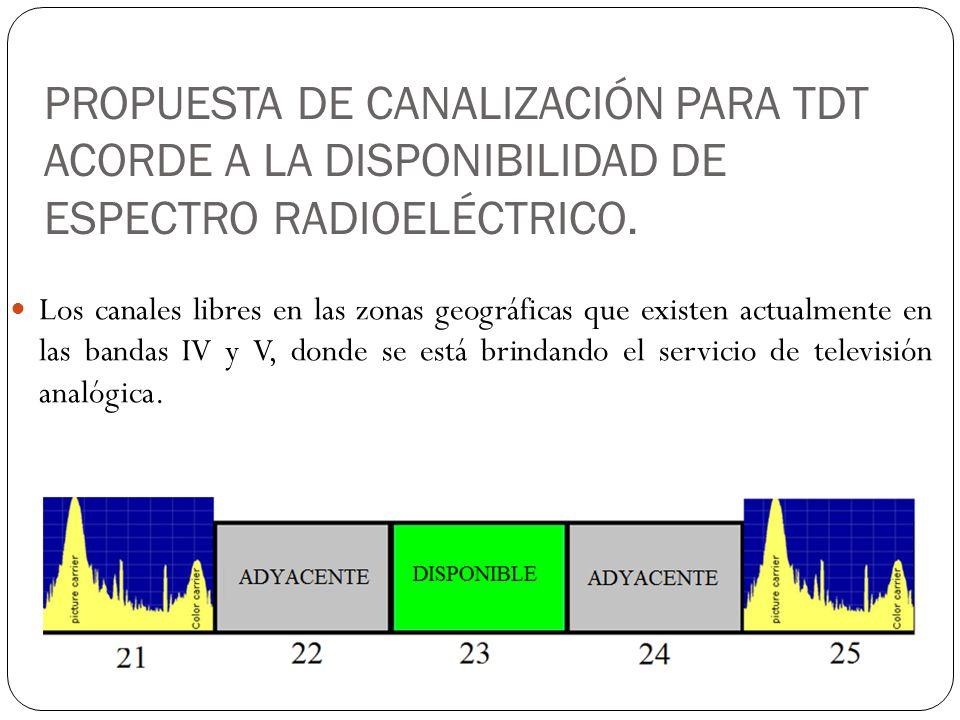 PROPUESTA DE CANALIZACIÓN PARA TDT ACORDE A LA DISPONIBILIDAD DE ESPECTRO RADIOELÉCTRICO. Los canales libres en las zonas geográficas que existen actu