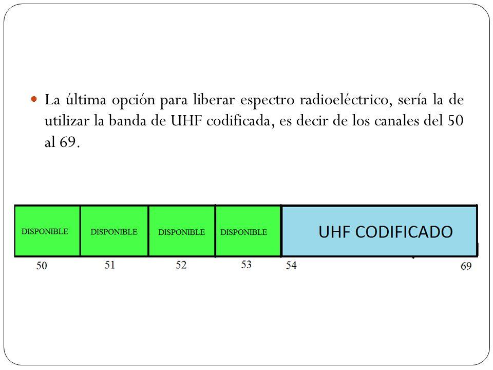 La última opción para liberar espectro radioeléctrico, sería la de utilizar la banda de UHF codificada, es decir de los canales del 50 al 69.
