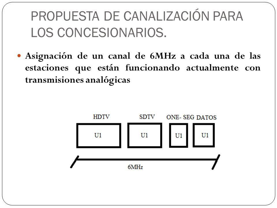 PROPUESTA DE CANALIZACIÓN PARA LOS CONCESIONARIOS. Asignación de un canal de 6MHz a cada una de las estaciones que están funcionando actualmente con t