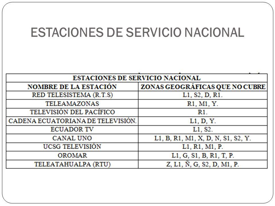 ESTACIONES DE SERVICIO NACIONAL