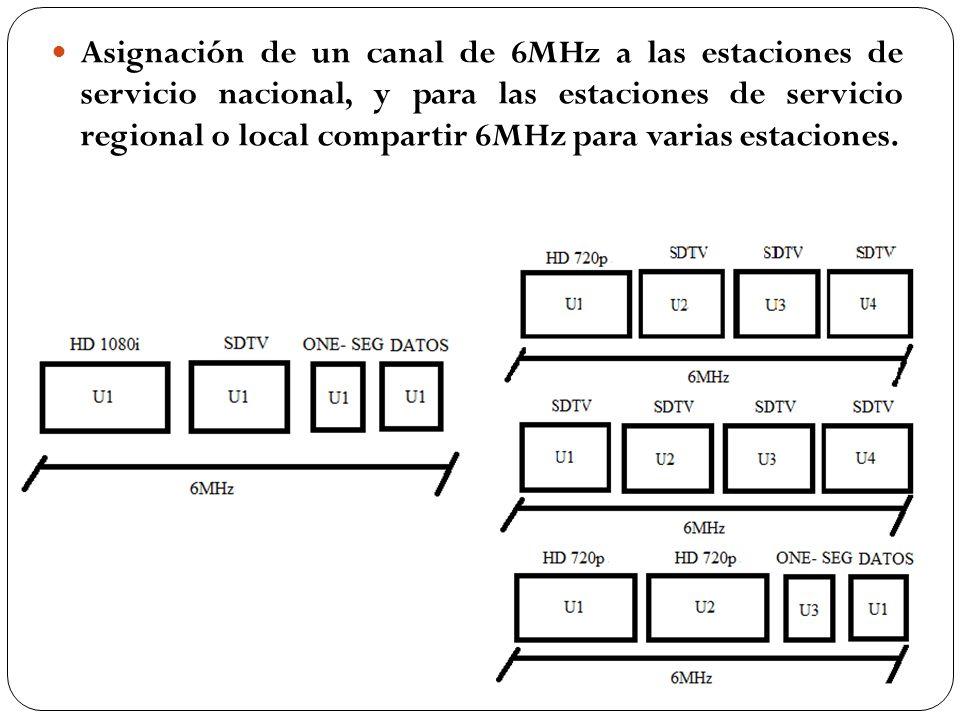 Asignación de un canal de 6MHz a las estaciones de servicio nacional, y para las estaciones de servicio regional o local compartir 6MHz para varias es