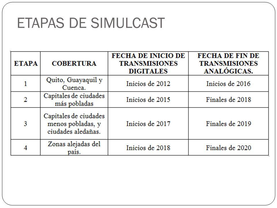 ETAPAS DE SIMULCAST