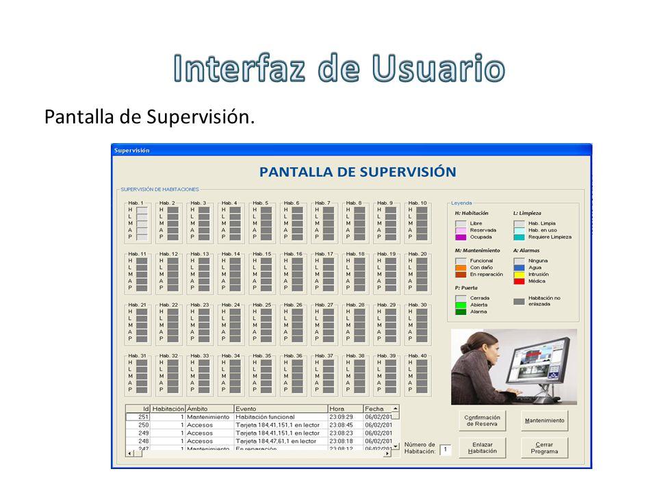 Pantalla de Supervisión.