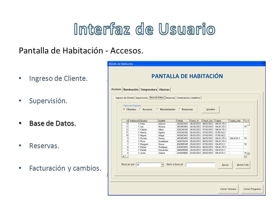 Pantalla de Habitación - Accesos. Ingreso de Cliente. Supervisión. Base de Datos. Base de Datos. Reservas. Facturación y cambios.