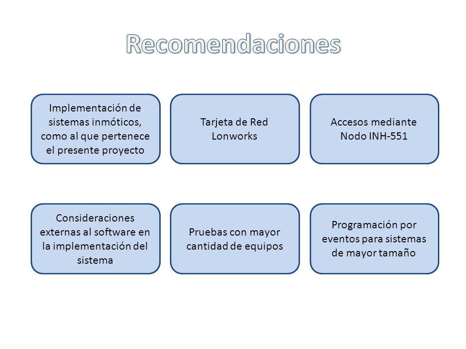 Implementación de sistemas inmóticos, como al que pertenece el presente proyecto Tarjeta de Red Lonworks Consideraciones externas al software en la im