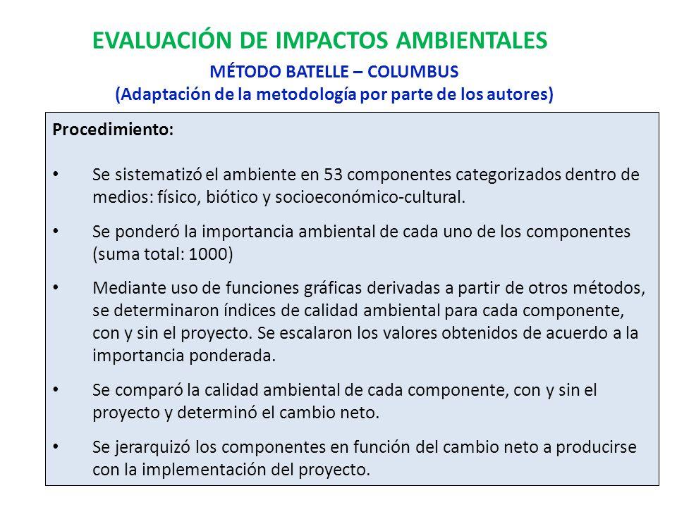 Procedimiento: Se sistematizó el ambiente en 53 componentes categorizados dentro de medios: físico, biótico y socioeconómico-cultural. Se ponderó la i