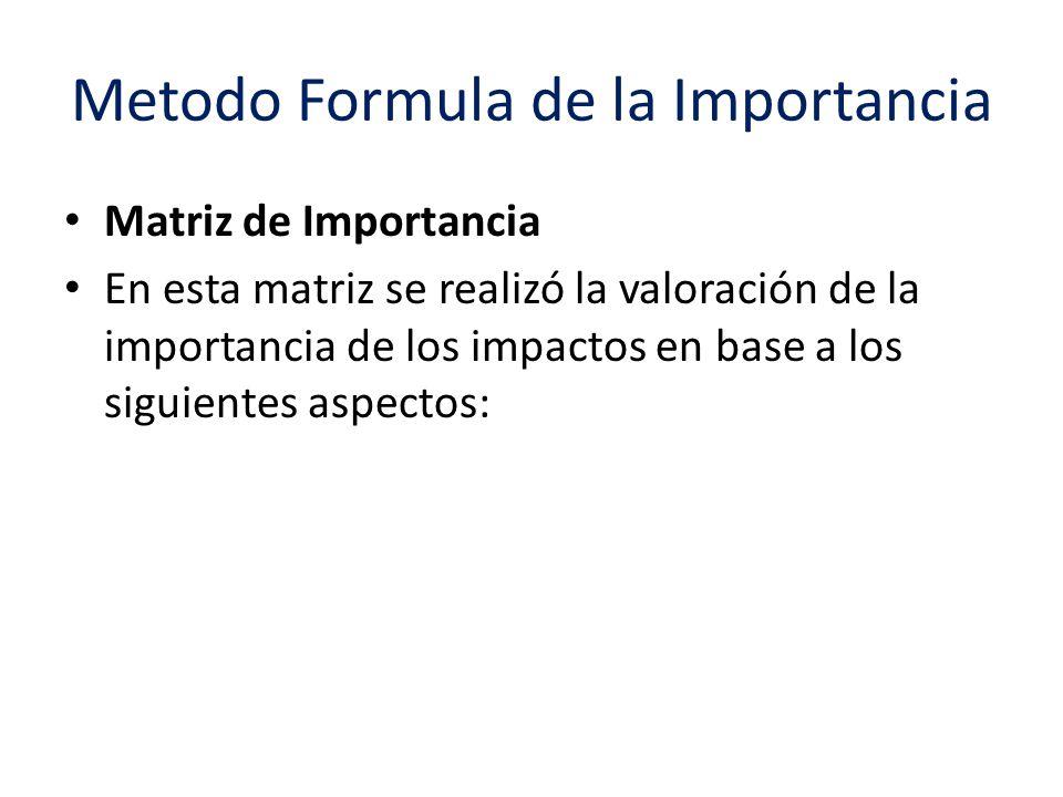 Metodo Formula de la Importancia Matriz de Importancia En esta matriz se realizó la valoración de la importancia de los impactos en base a los siguien