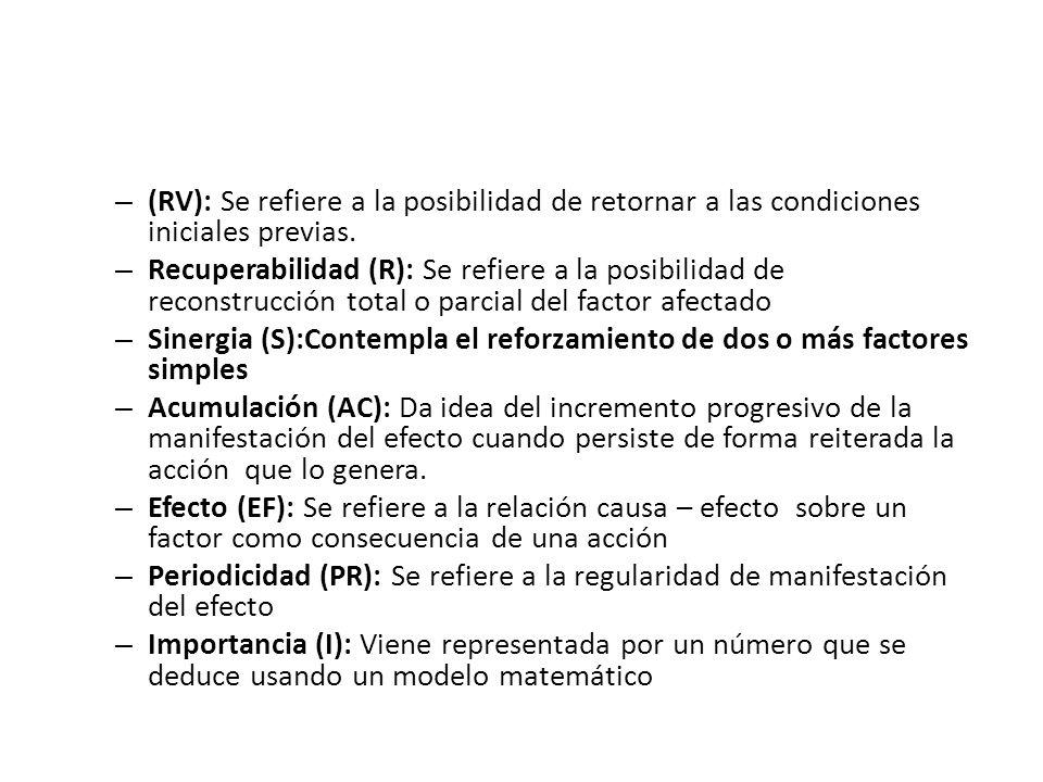 – (RV): Se refiere a la posibilidad de retornar a las condiciones iniciales previas. – Recuperabilidad (R): Se refiere a la posibilidad de reconstrucc