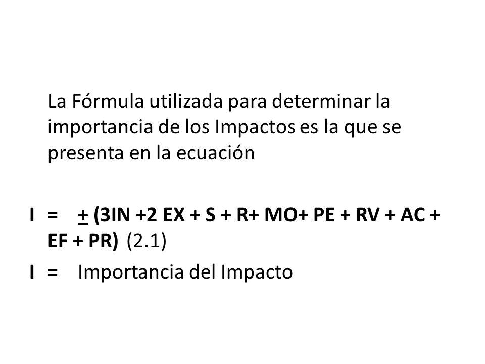 La Fórmula utilizada para determinar la importancia de los Impactos es la que se presenta en la ecuación I=+ (3IN +2 EX + S + R+ MO+ PE + RV + AC + EF