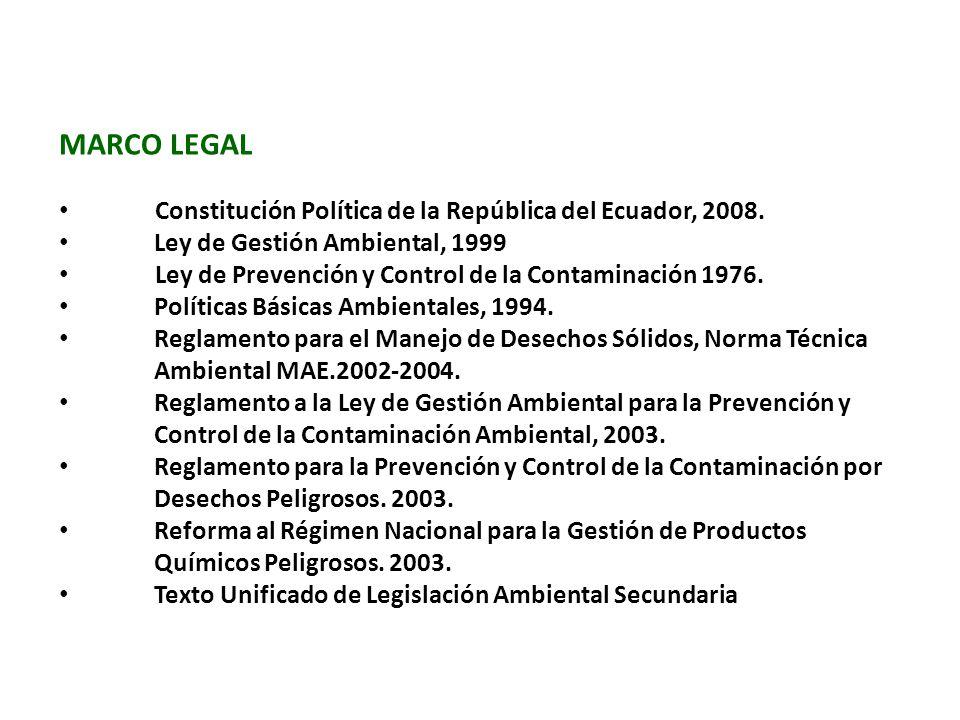 MARCO LEGAL Constitución Política de la República del Ecuador, 2008. Ley de Gestión Ambiental, 1999 Ley de Prevención y Control de la Contaminación 19