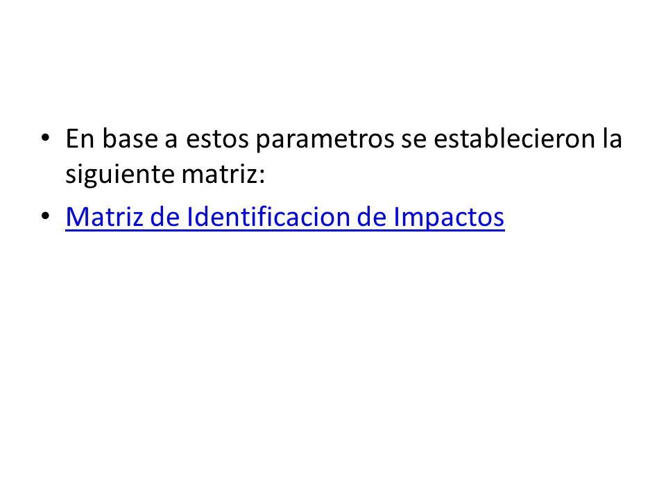 En base a estos parametros se establecieron la siguiente matriz: Matriz de Identificacion de Impactos