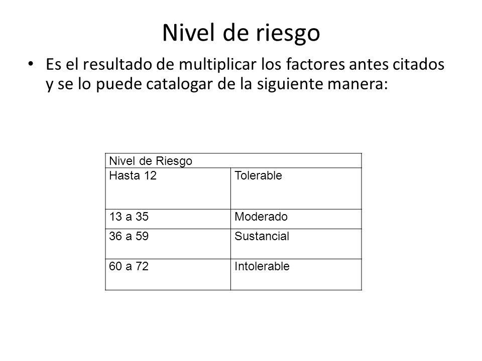 Nivel de riesgo Es el resultado de multiplicar los factores antes citados y se lo puede catalogar de la siguiente manera: Nivel de Riesgo Hasta 12Tole