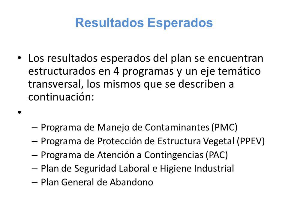 Resultados Esperados Los resultados esperados del plan se encuentran estructurados en 4 programas y un eje temático transversal, los mismos que se des