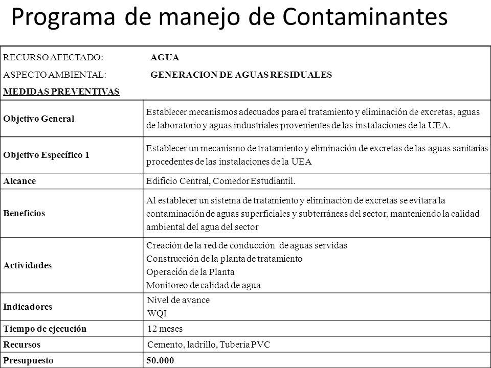 Programa de manejo de Contaminantes RECURSO AFECTADO: AGUA ASPECTO AMBIENTAL: GENERACION DE AGUAS RESIDUALES MEDIDAS PREVENTIVAS Objetivo General Esta
