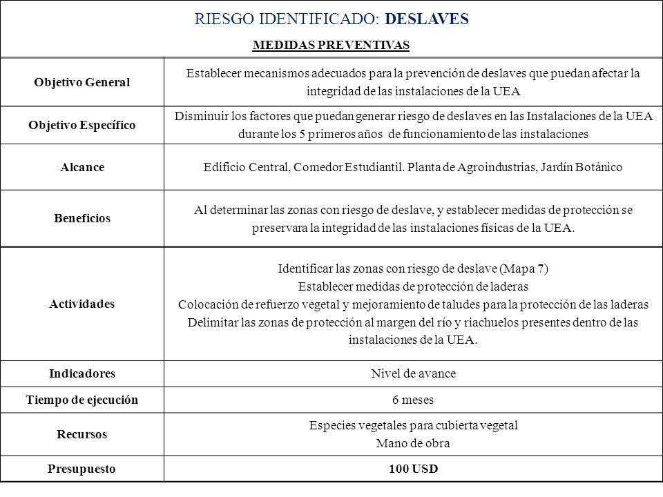 RIESGO IDENTIFICADO: DESLAVES MEDIDAS PREVENTIVAS Objetivo General Establecer mecanismos adecuados para la prevención de deslaves que puedan afectar l