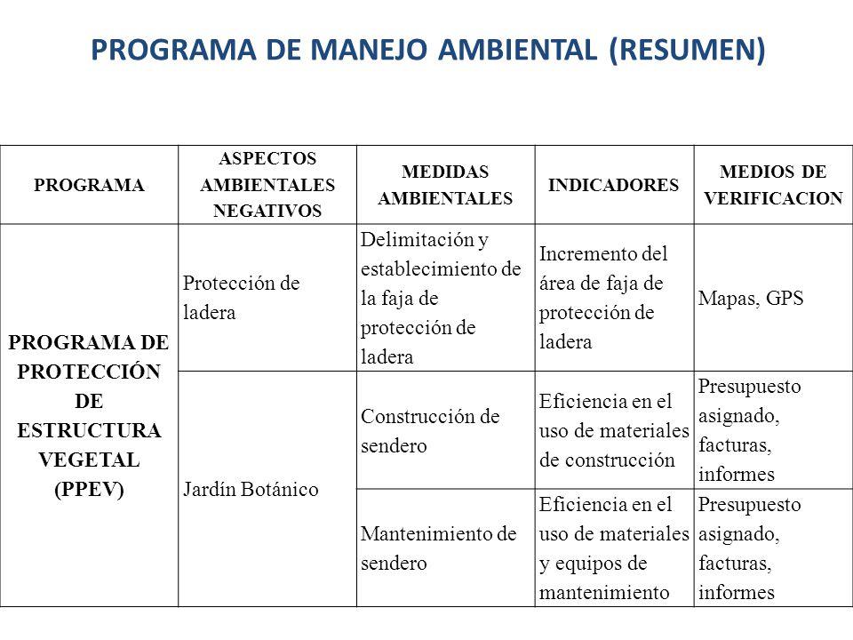 PROGRAMA ASPECTOS AMBIENTALES NEGATIVOS MEDIDAS AMBIENTALES INDICADORES MEDIOS DE VERIFICACION PROGRAMA DE PROTECCIÓN DE ESTRUCTURA VEGETAL (PPEV) Pro
