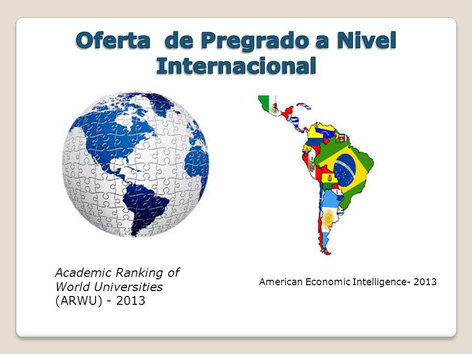American Economic Intelligence- 2013 Academic Ranking of World Universities (ARWU) - 2013
