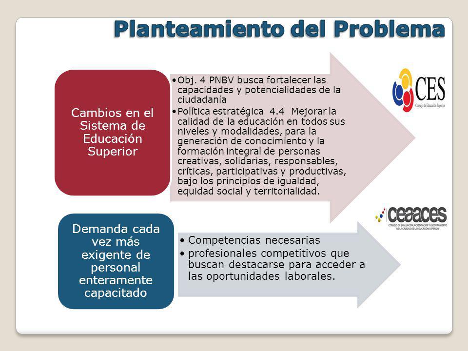 Situación actual del programa Características de la ofertala Características de la demandala El rediseño que se alinee a las características de la demanda a las